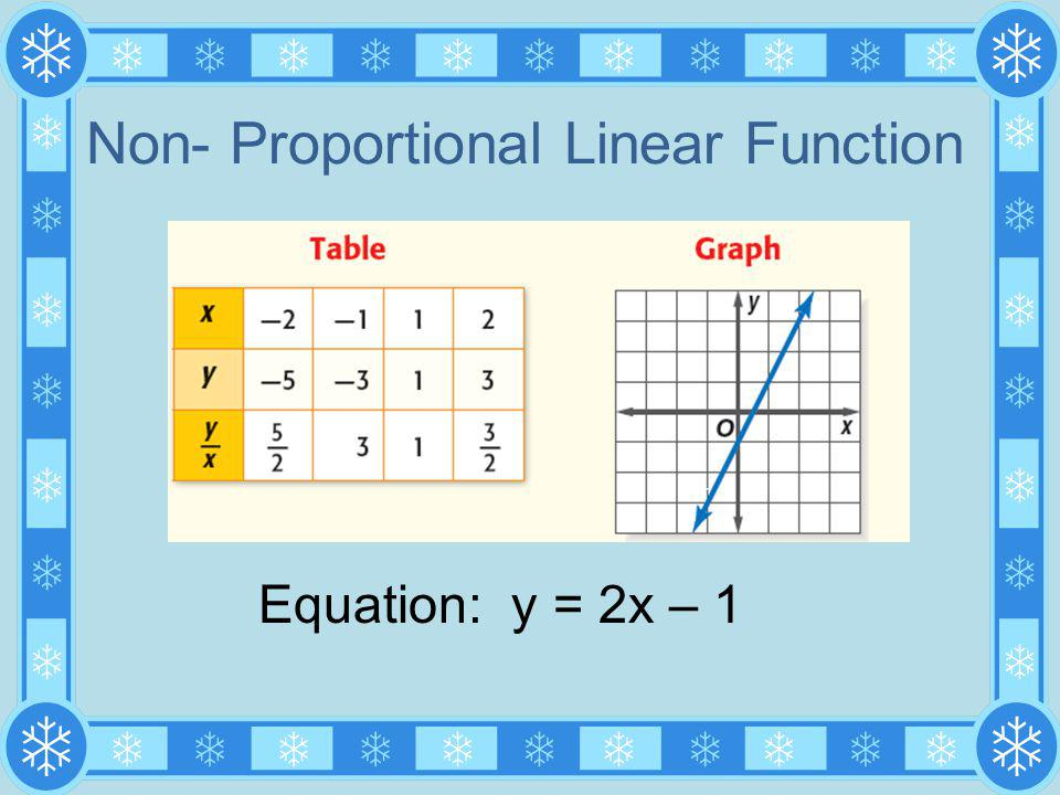 Non- Proportional Linear Function