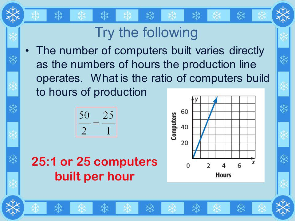 25:1 or 25 computers built per hour