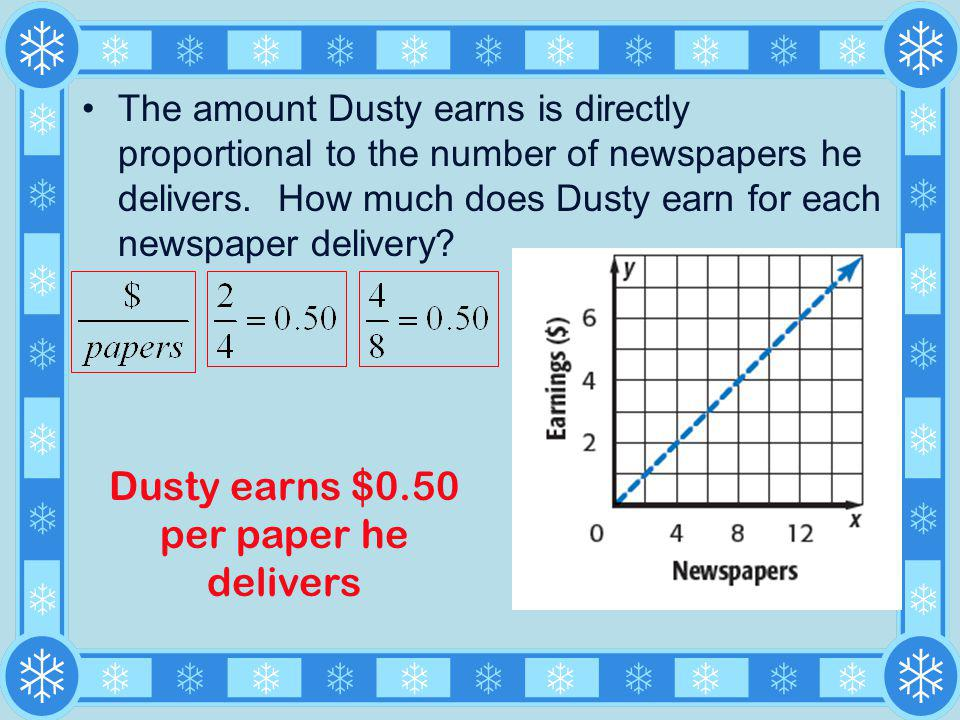 Dusty earns $0.50 per paper he delivers