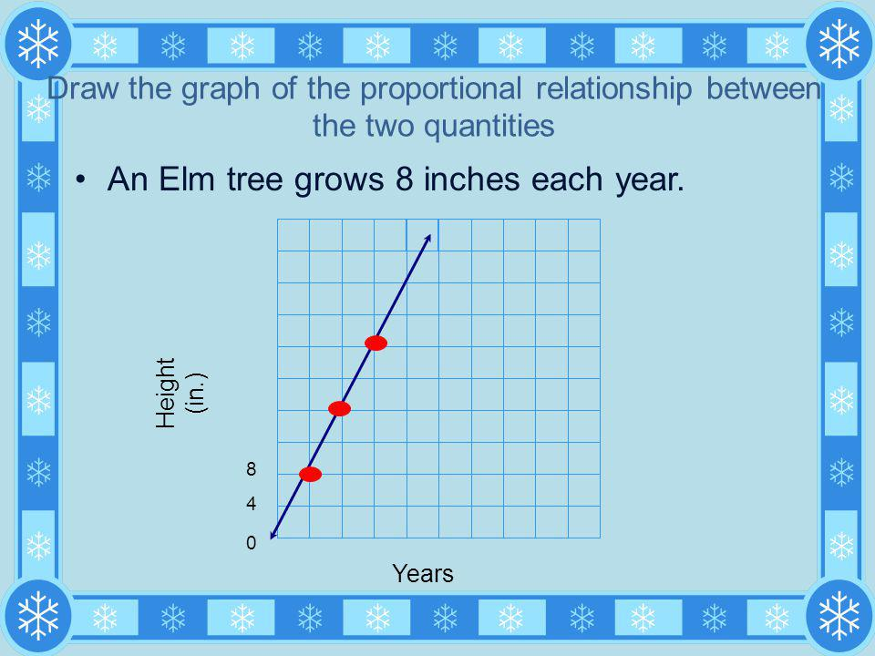An Elm tree grows 8 inches each year.