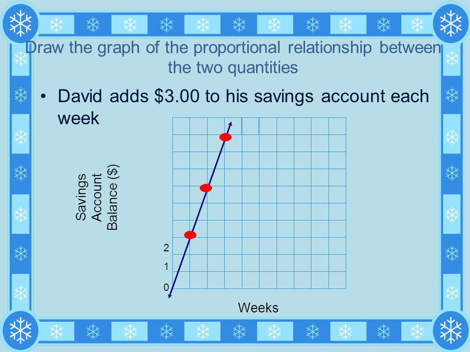 Savings Account Balance ($)