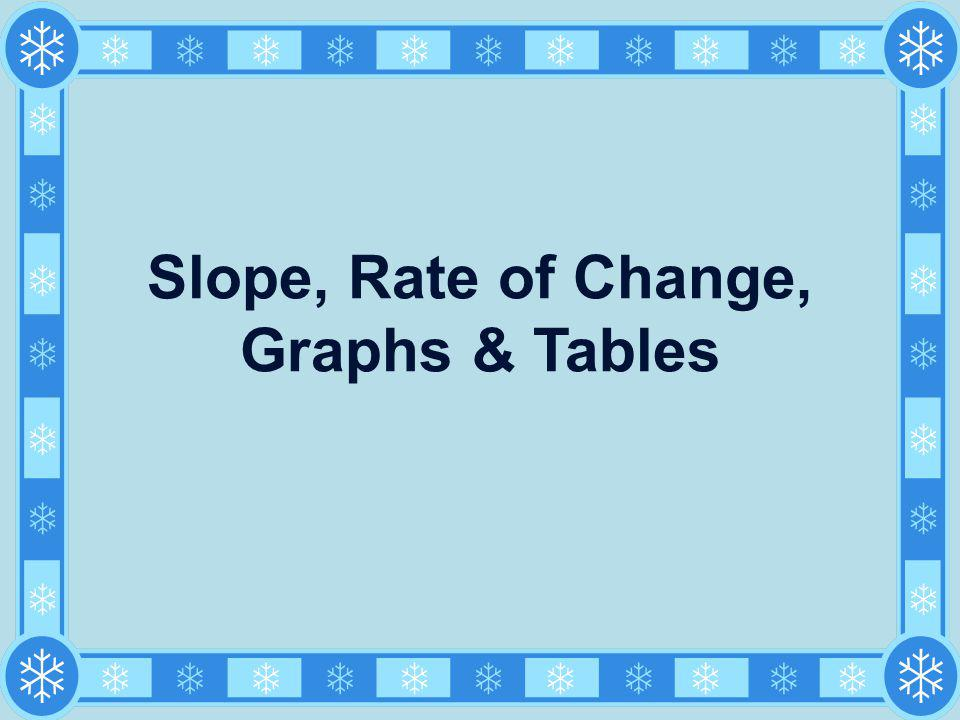 Slope, Rate of Change, Graphs & Tables