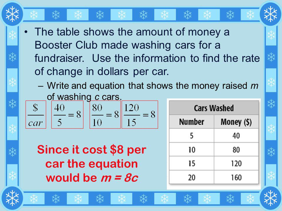Since it cost $8 per car the equation would be m = 8c