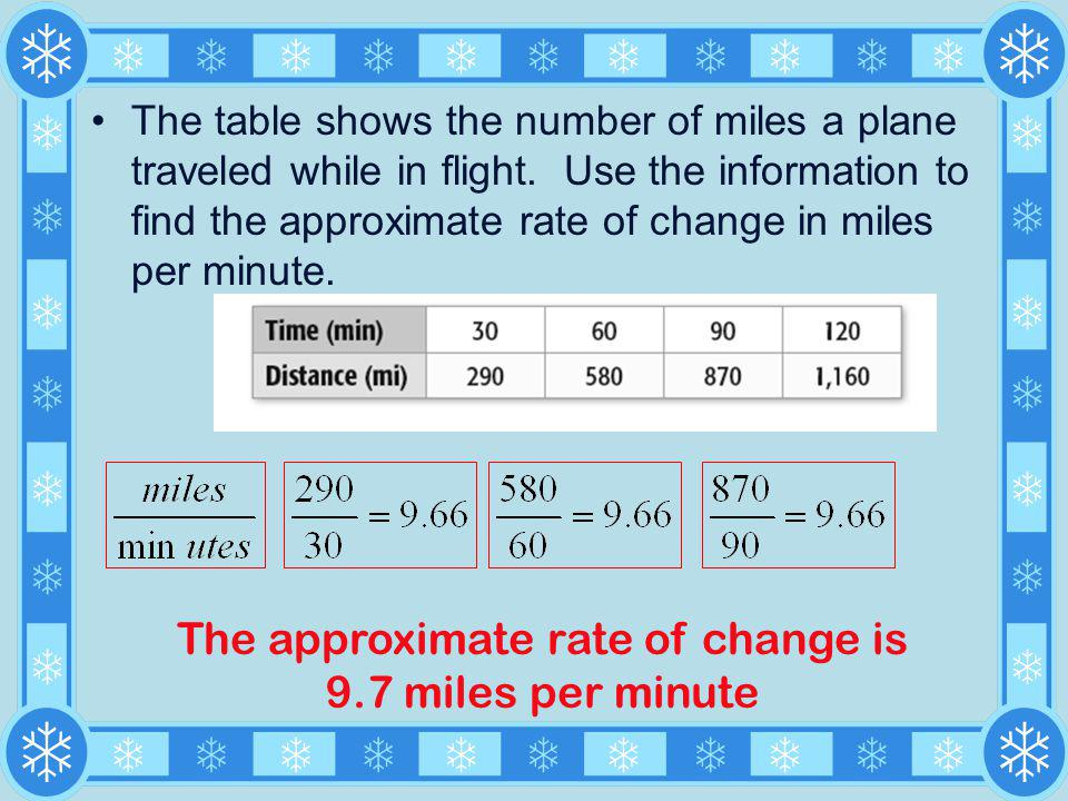 The approximate rate of change is 9.7 miles per minute
