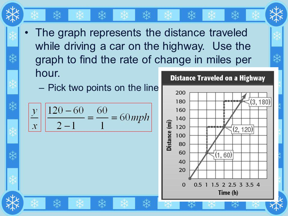 The graph represents the distance traveled while driving a car on the highway. Use the graph to find the rate of change in miles per hour.