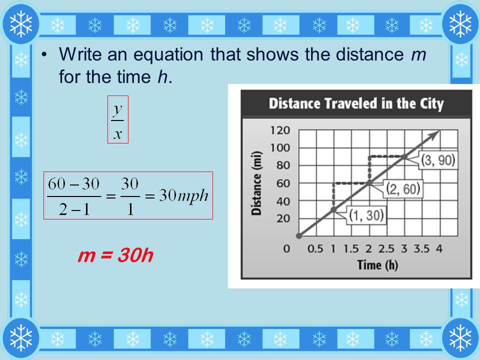 Write an equation that shows the distance m for the time h.