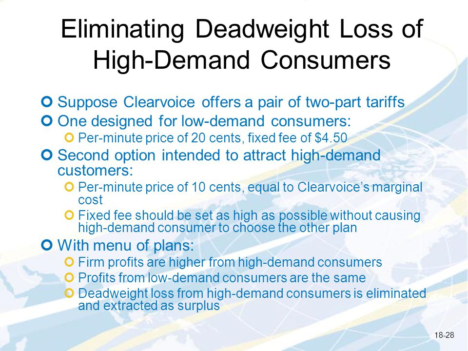Eliminating Deadweight Loss of High-Demand Consumers