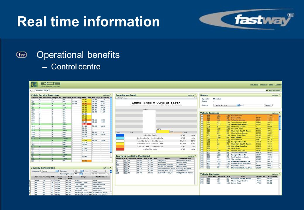 Real time information Operational benefits Control centre