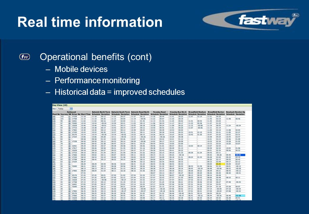 Real time information Operational benefits (cont) Mobile devices