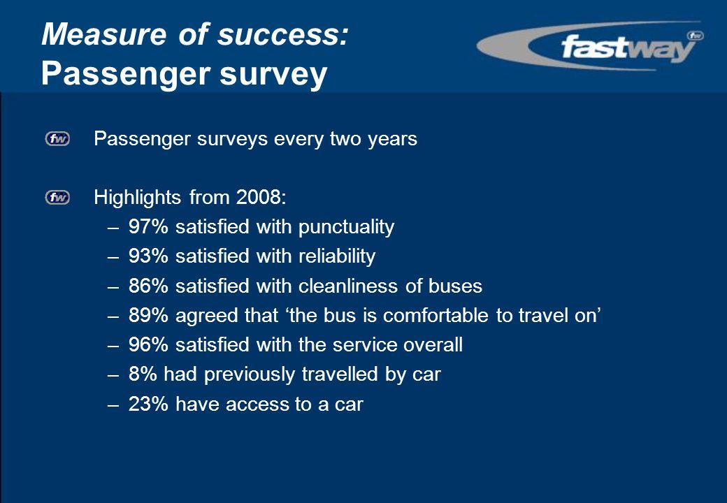 Measure of success: Passenger survey