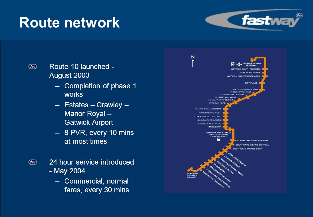 Route network Route 10 launched - August 2003