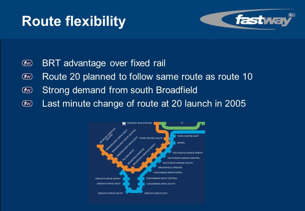 Route flexibility BRT advantage over fixed rail