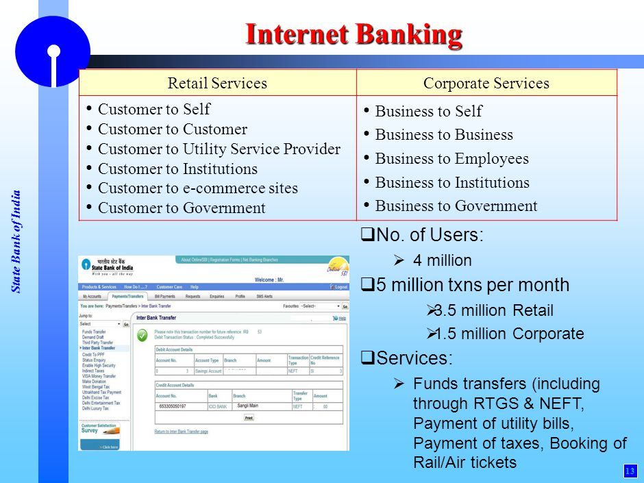 Mobile Banking Services