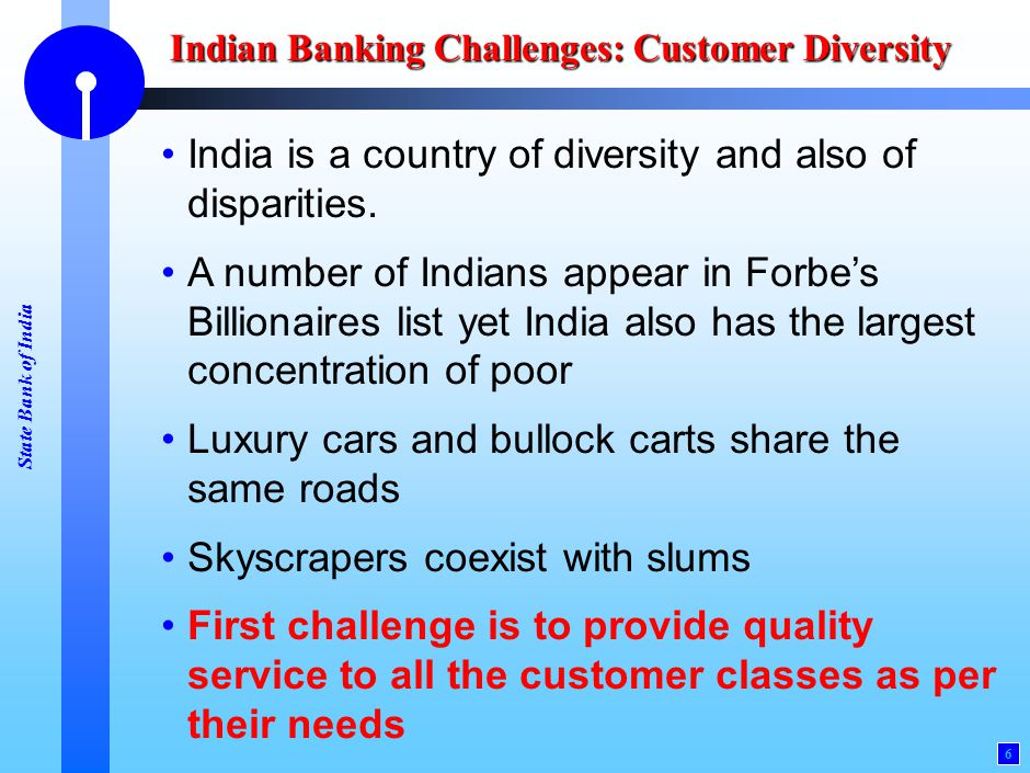 Indian Banking Challenges: Financial Inclusion