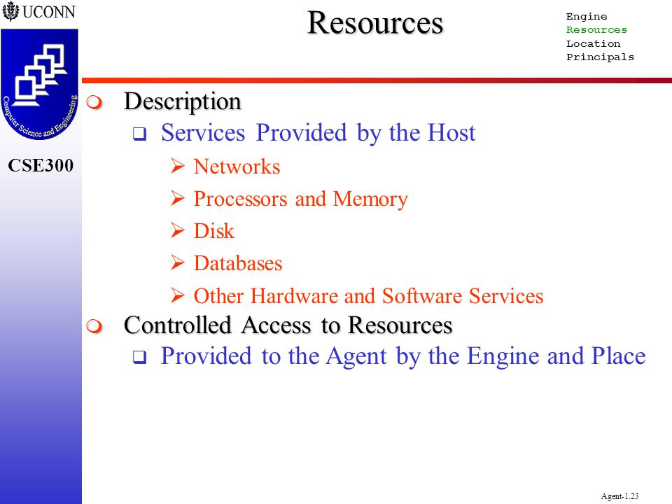 Resources Description Services Provided by the Host