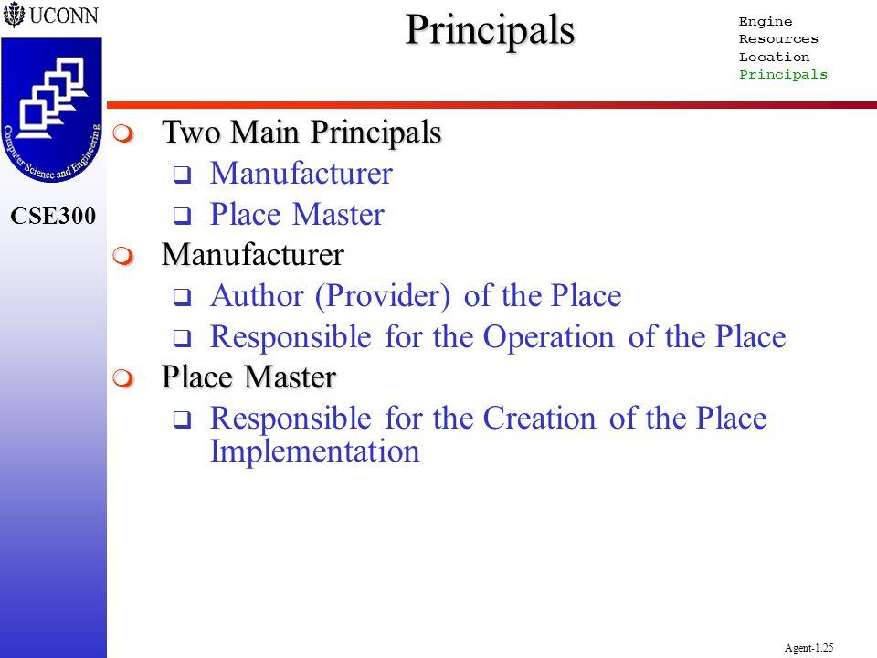 Principals Two Main Principals Manufacturer Place Master