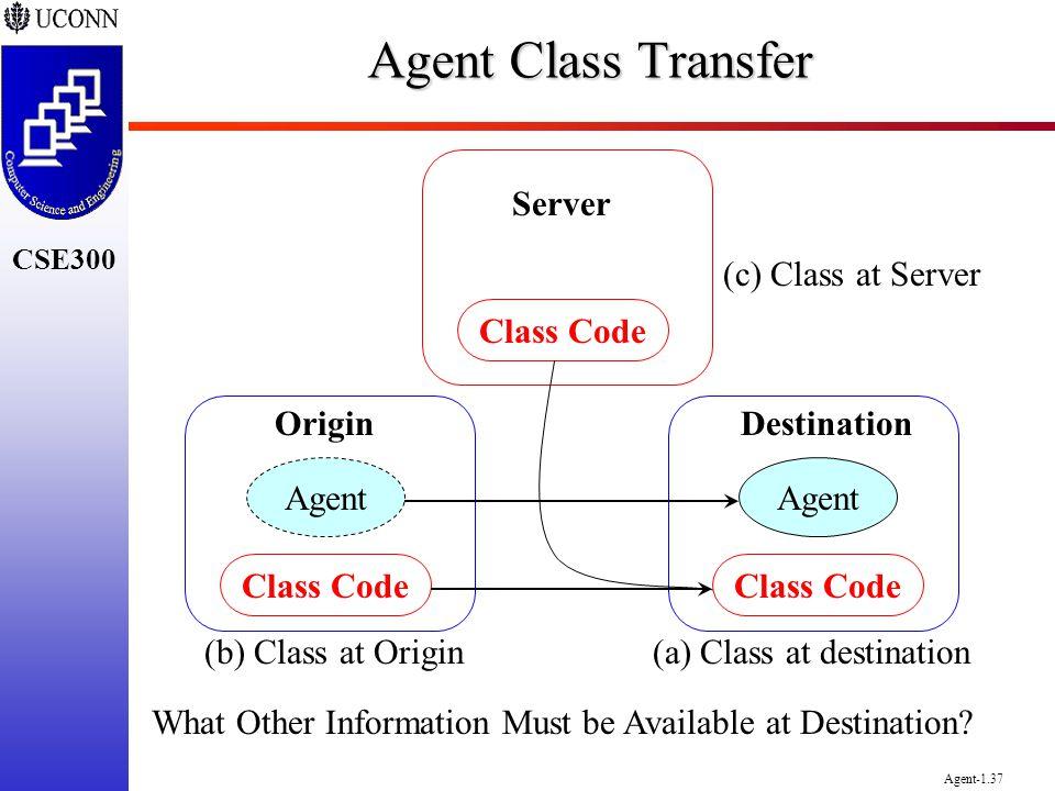 Agent Class Transfer Server (c) Class at Server Class Code Origin