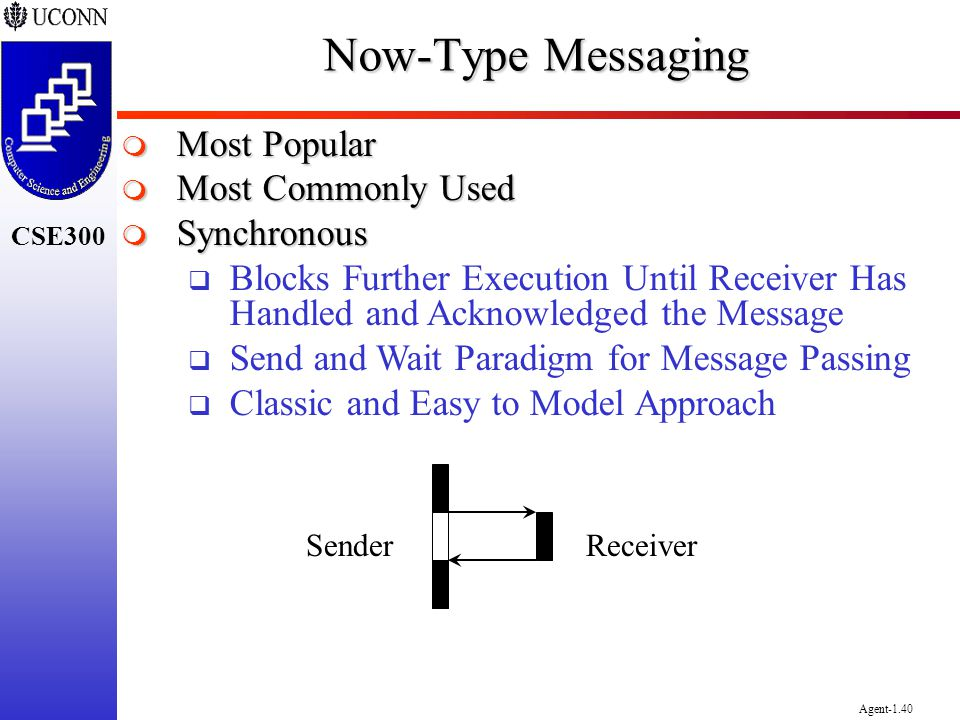 Now-Type Messaging Most Popular Most Commonly Used Synchronous
