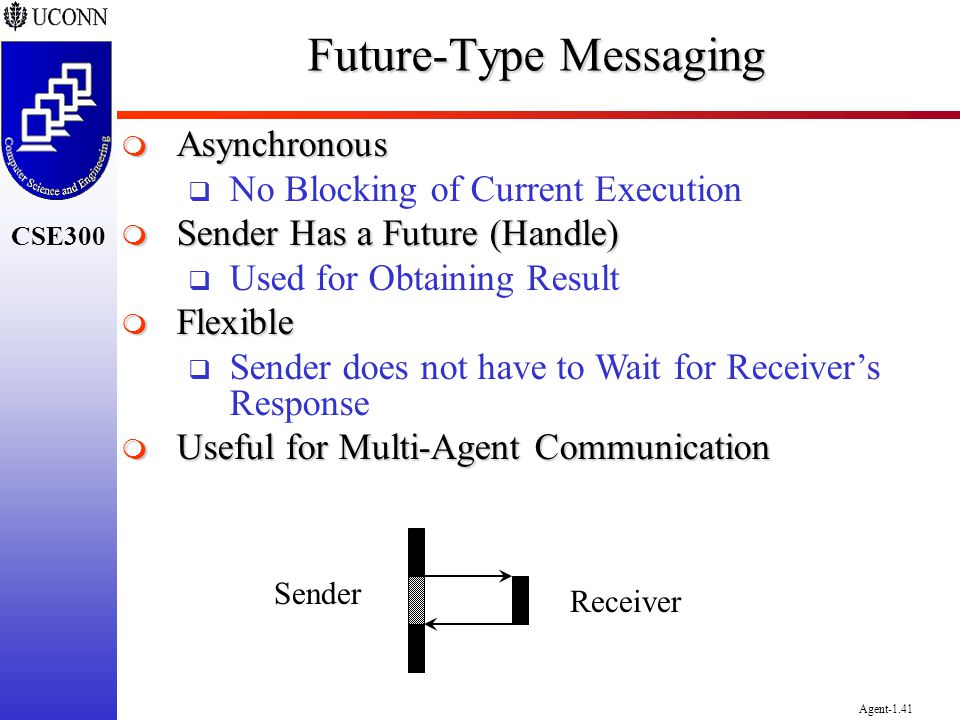 Future-Type Messaging