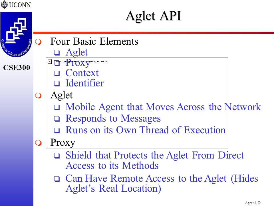 Aglet API Four Basic Elements Aglet Proxy Context Identifier