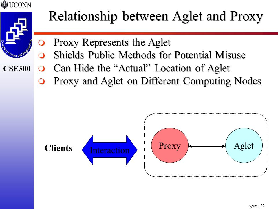Relationship between Aglet and Proxy