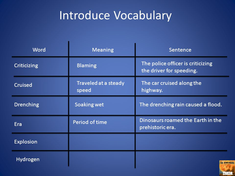 Introduce Vocabulary Word Meaning Sentence