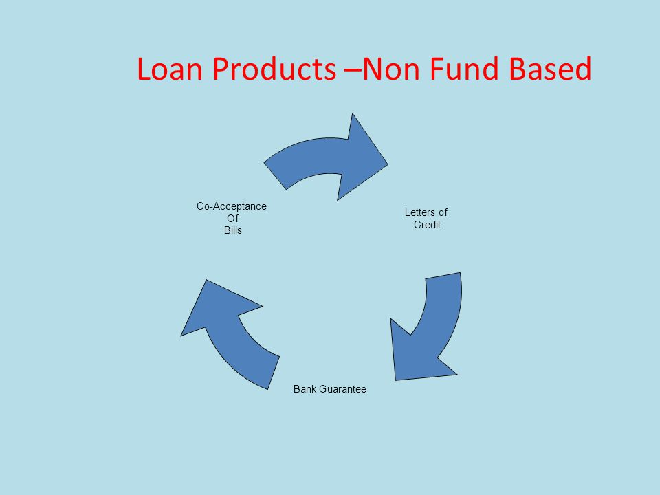 Loan Products –Non Fund Based