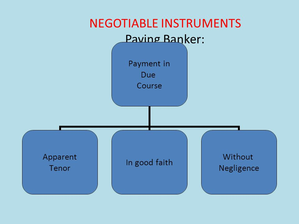 NEGOTIABLE INSTRUMENTS Paying Banker: