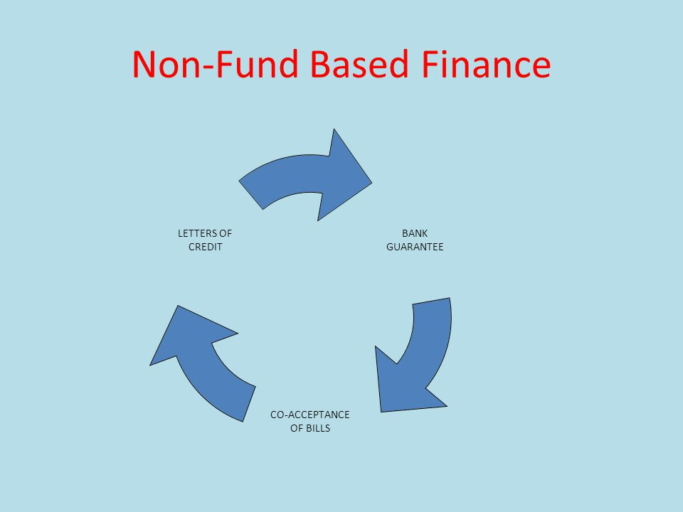 Non-Fund Based Finance