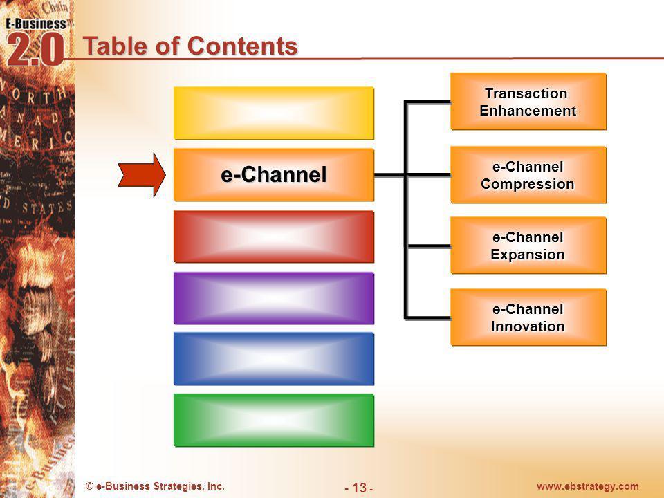 Table of Contents e-Channel Transaction Enhancement e-Channel