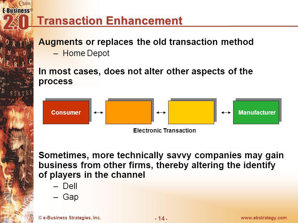 Transaction Enhancement