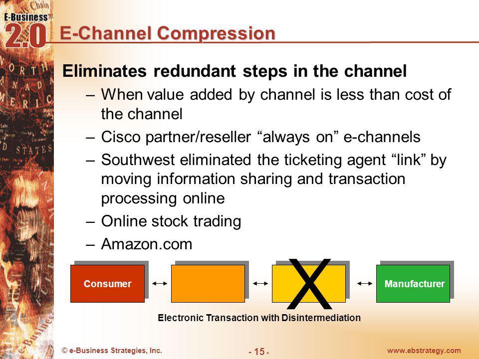 E-Channel Compression