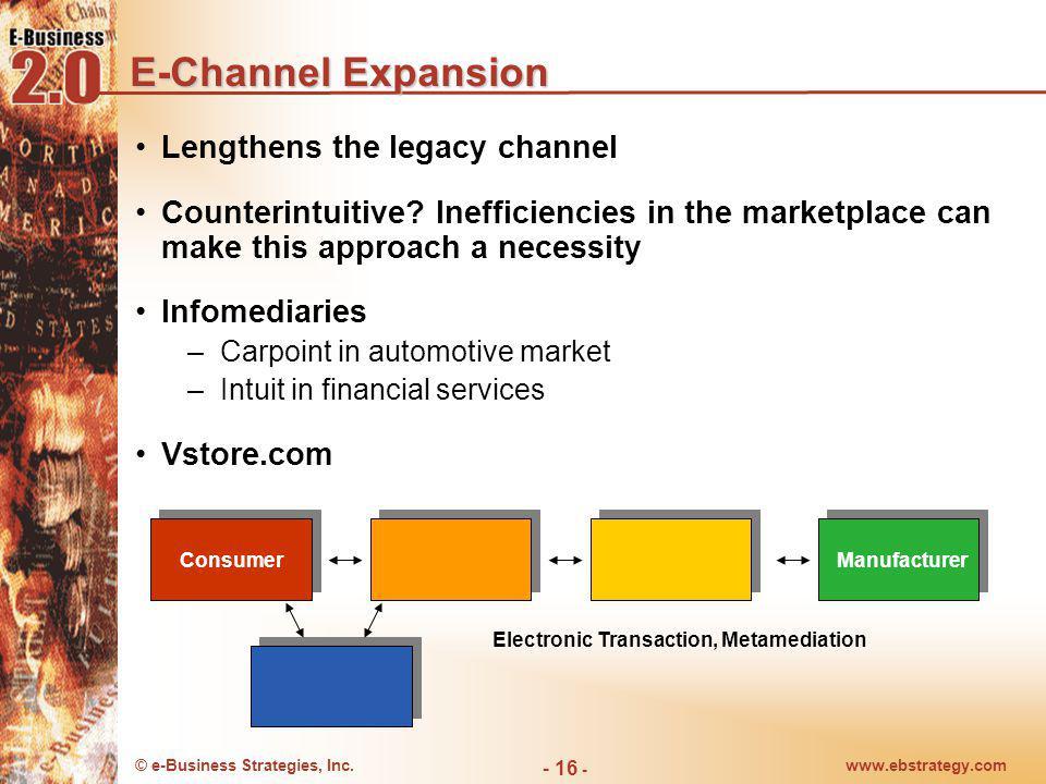 Electronic Transaction, Metamediation