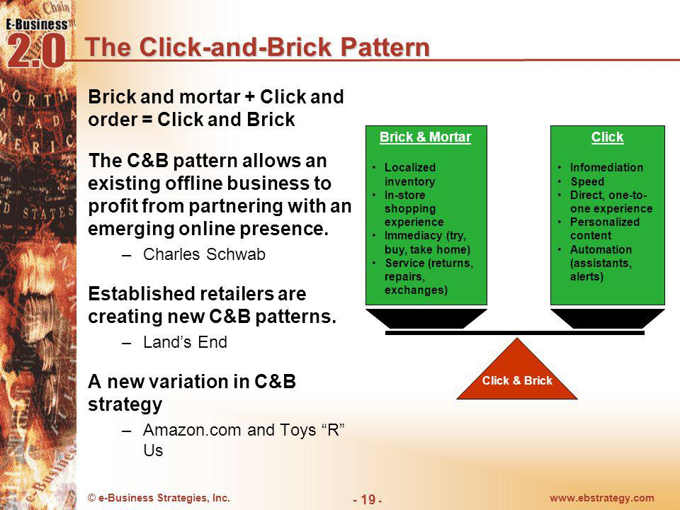 The Click-and-Brick Pattern