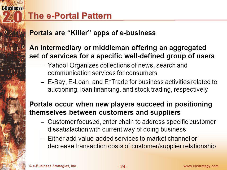 The e-Portal Pattern Portals are Killer apps of e-business