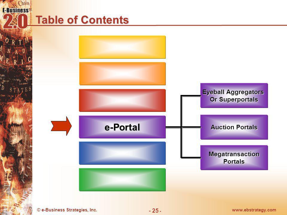 Table of Contents e-Portal Eyeball Aggregators Or Superportals