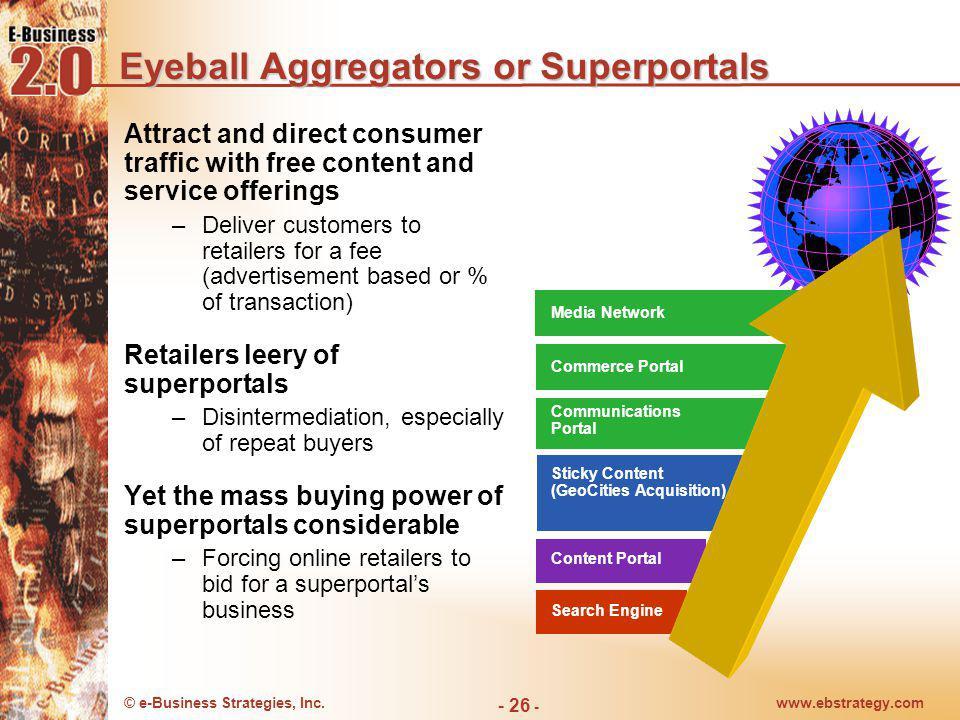 Eyeball Aggregators or Superportals