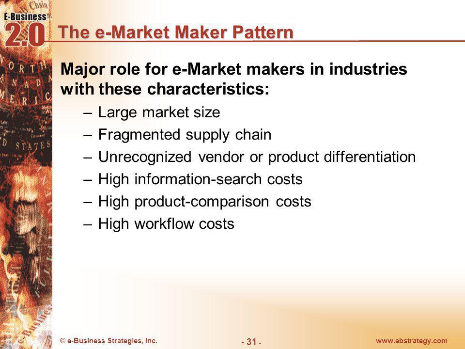 The e-Market Maker Pattern
