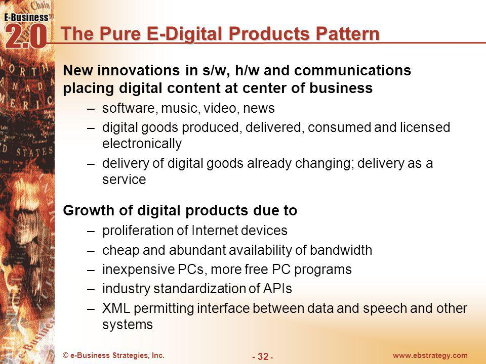 The Pure E-Digital Products Pattern