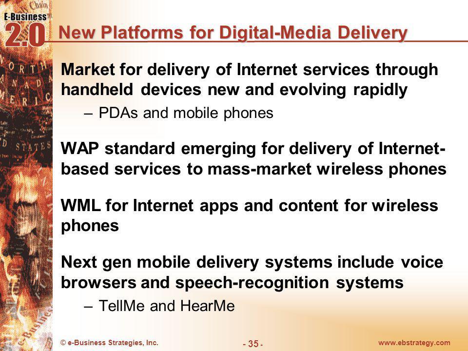 New Platforms for Digital-Media Delivery