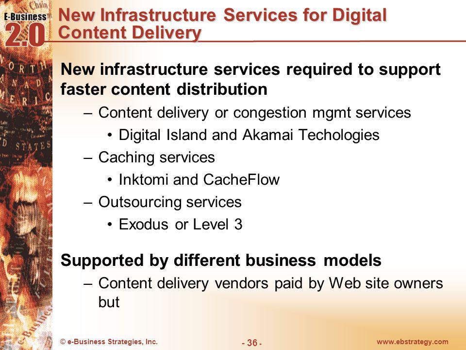 New Infrastructure Services for Digital Content Delivery