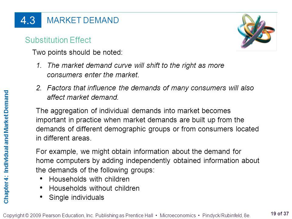 4.3 MARKET DEMAND Substitution Effect Two points should be noted: