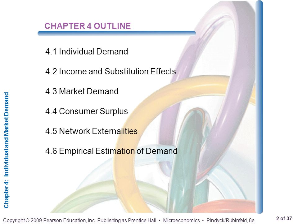 CHAPTER 4 OUTLINE 4.1 Individual Demand. 4.2 Income and Substitution Effects. 4.3 Market Demand. 4.4 Consumer Surplus.