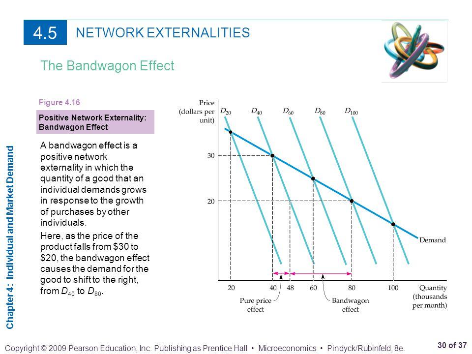 NETWORK EXTERNALITIES