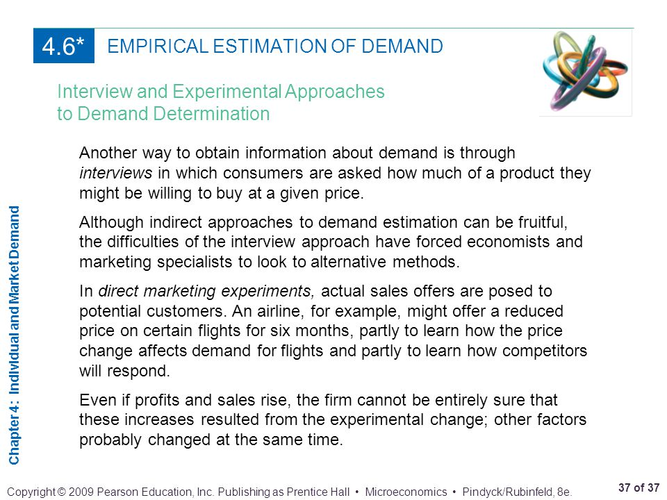EMPIRICAL ESTIMATION OF DEMAND