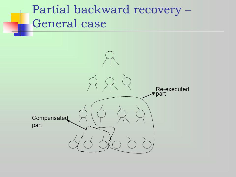 Partial backward recovery – General case