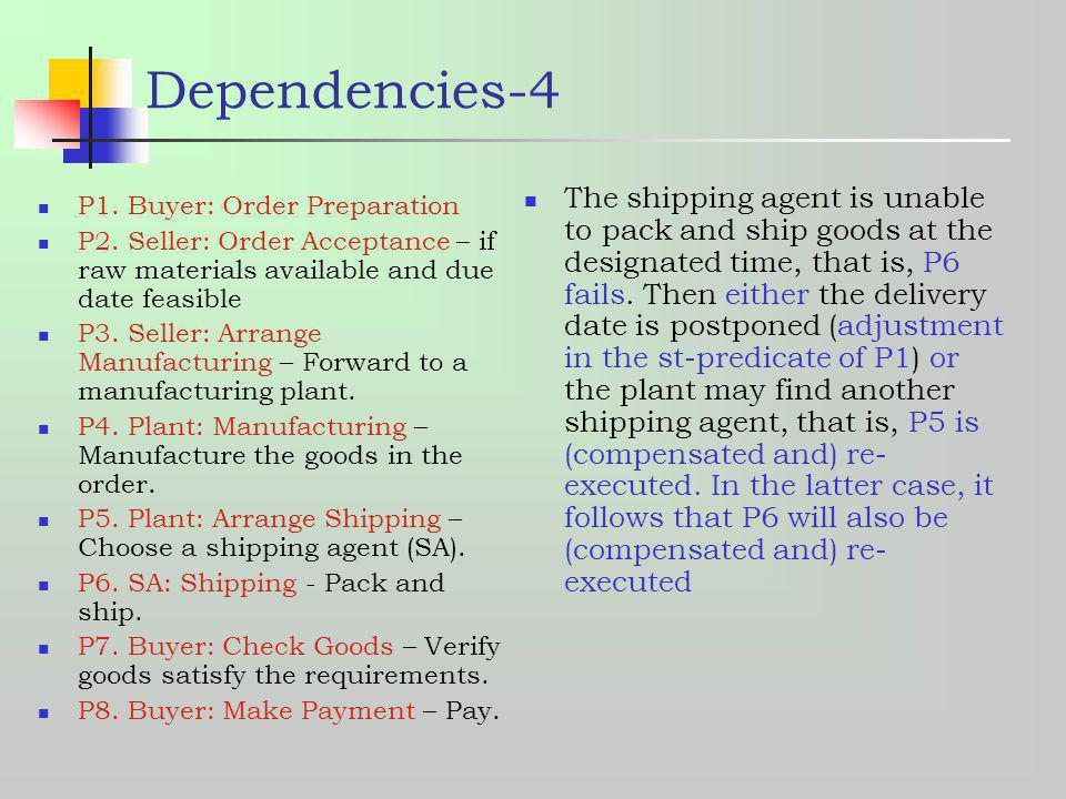 Dependencies-4