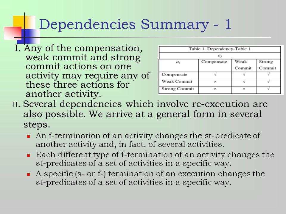 Dependencies Summary - 1
