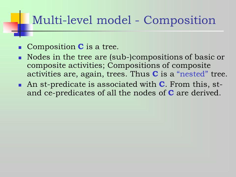 Multi-level model - Composition