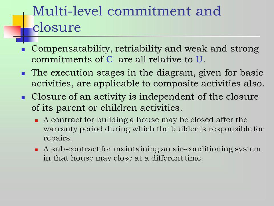 Multi-level commitment and closure